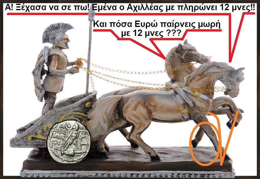 ΔΡΑΧΜΗ -ΕΥΡΩ -ΜΝΑ -ΑΧΙΛΛΕΑΣ