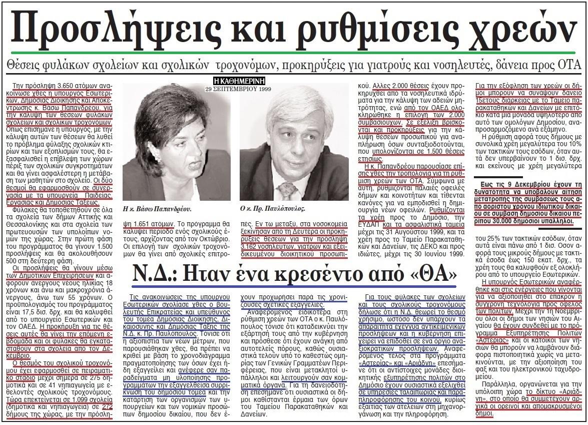ΚΑΘΗΜΕΡΙΝΗ 1999 ΠΡΟΣΛΗΨΕΙΣ- ΠΑΠΑΝΔΡΕΟΥ -ΠΑΥΛΟΠΟΥΛΟΣ