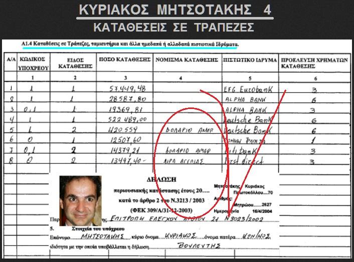 ΜΗΤΣΟΤΑΚΗΣ ΚΥΡ -ΠΕΡΙΟΥΣΙΑΚΑ 4